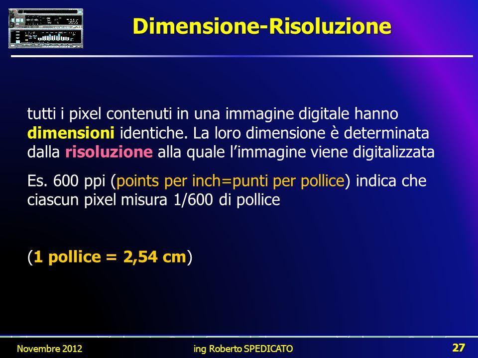 Dimensione-Risoluzione
