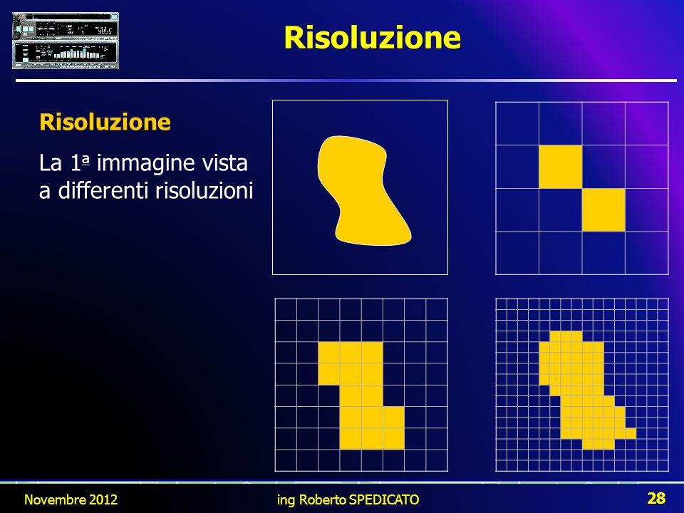 Risoluzione Risoluzione La 1a immagine vista a differenti risoluzioni