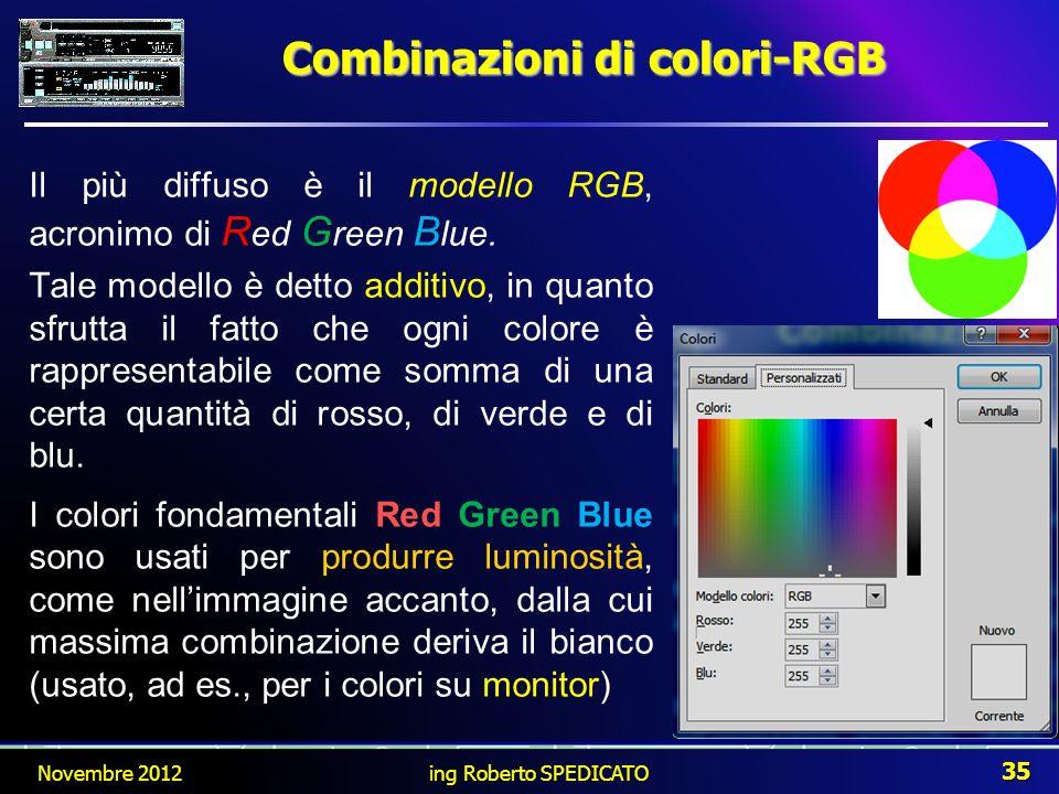 Combinazioni di colori-RGB