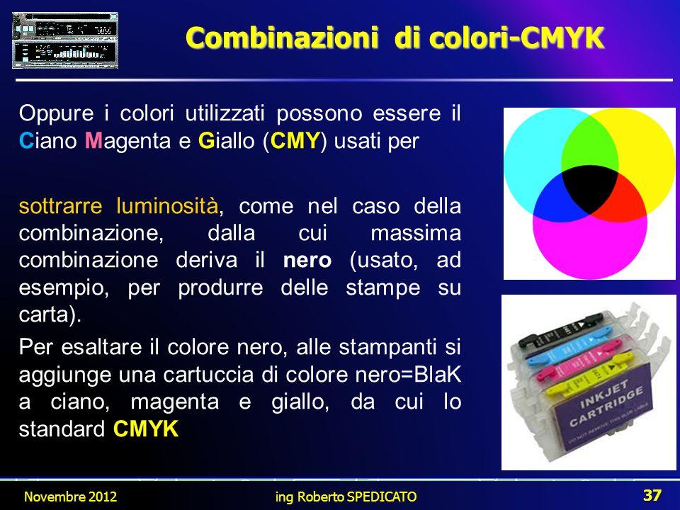 Combinazioni di colori-CMYK