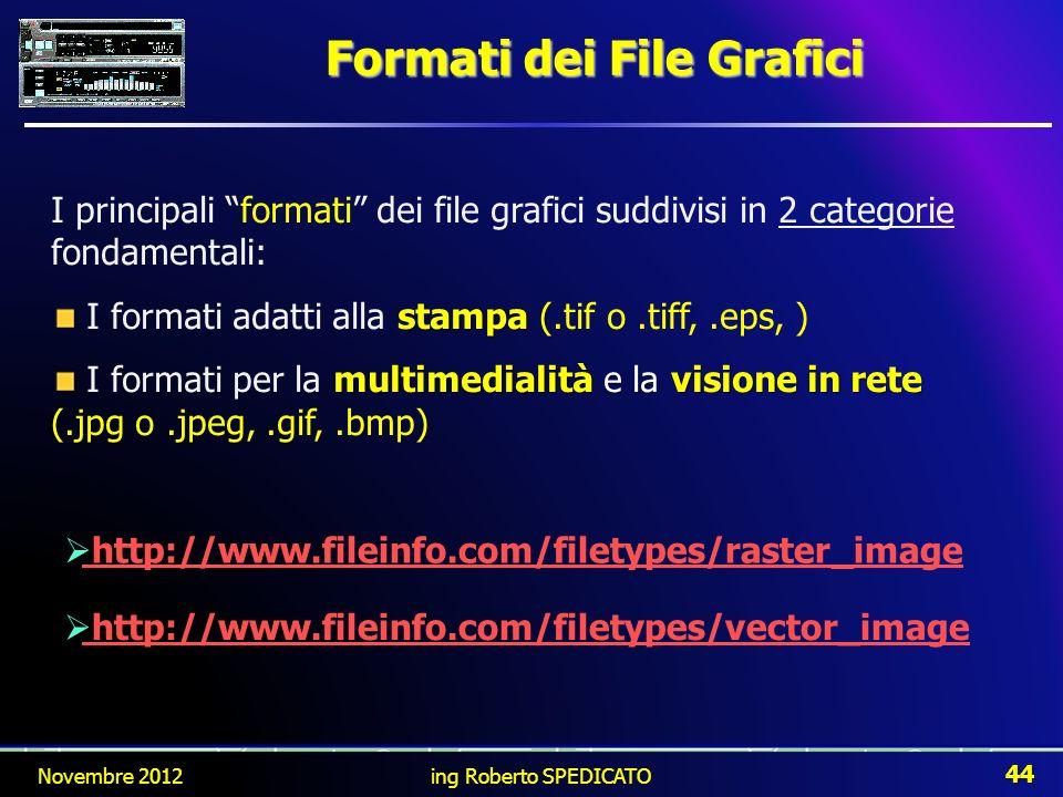 Formati dei File Grafici