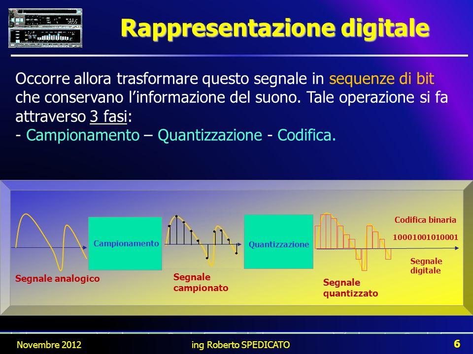 Rappresentazione digitale