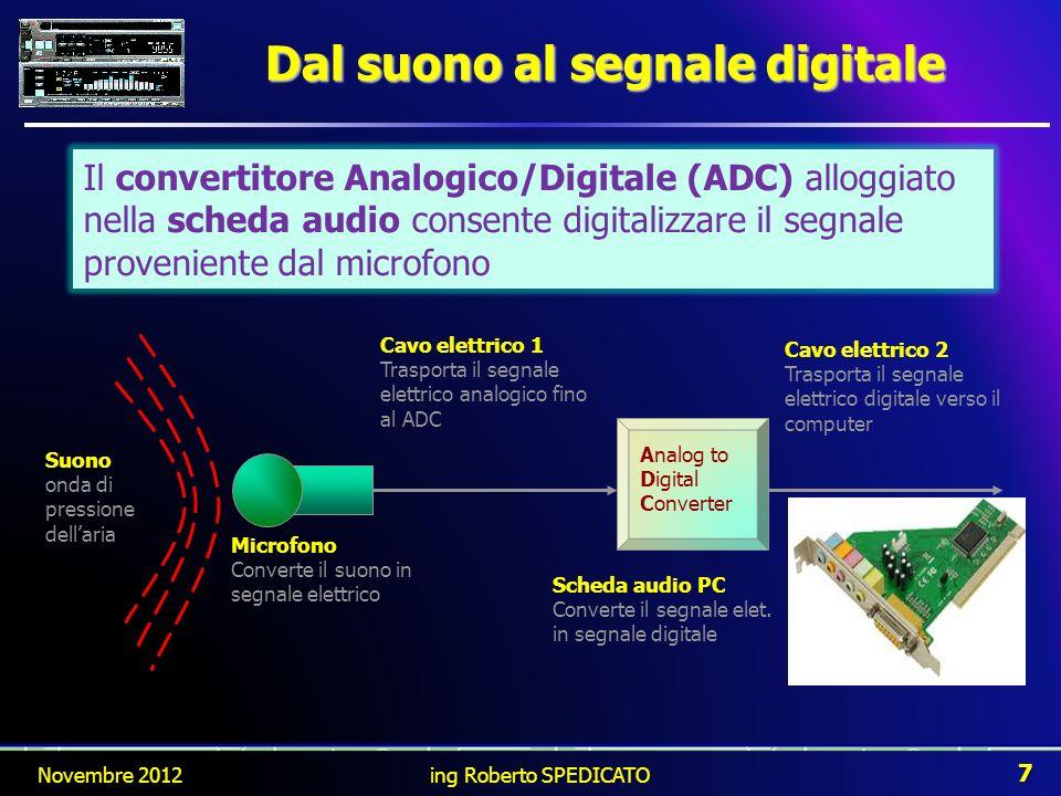 Dal suono al segnale digitale