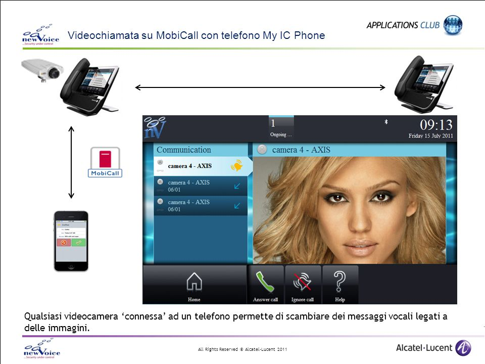 New voice international ppt scaricare for Telefono camera dei deputati