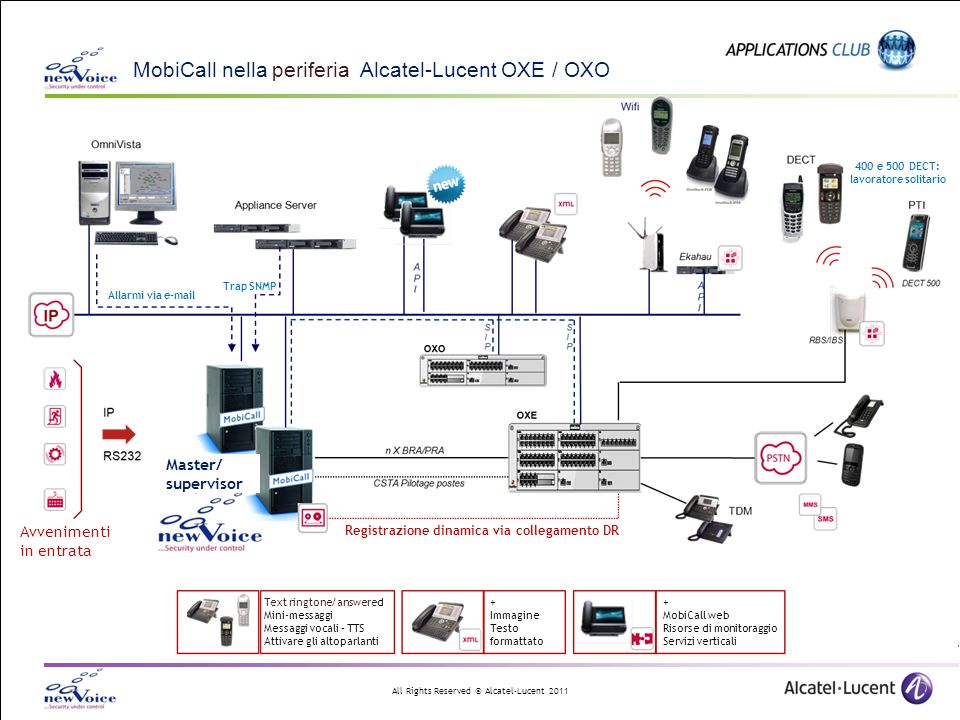 MobiCall nella periferia Alcatel-Lucent OXE / OXO