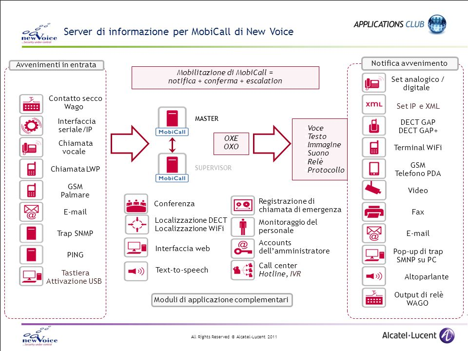Server di informazione per MobiCall di New Voice