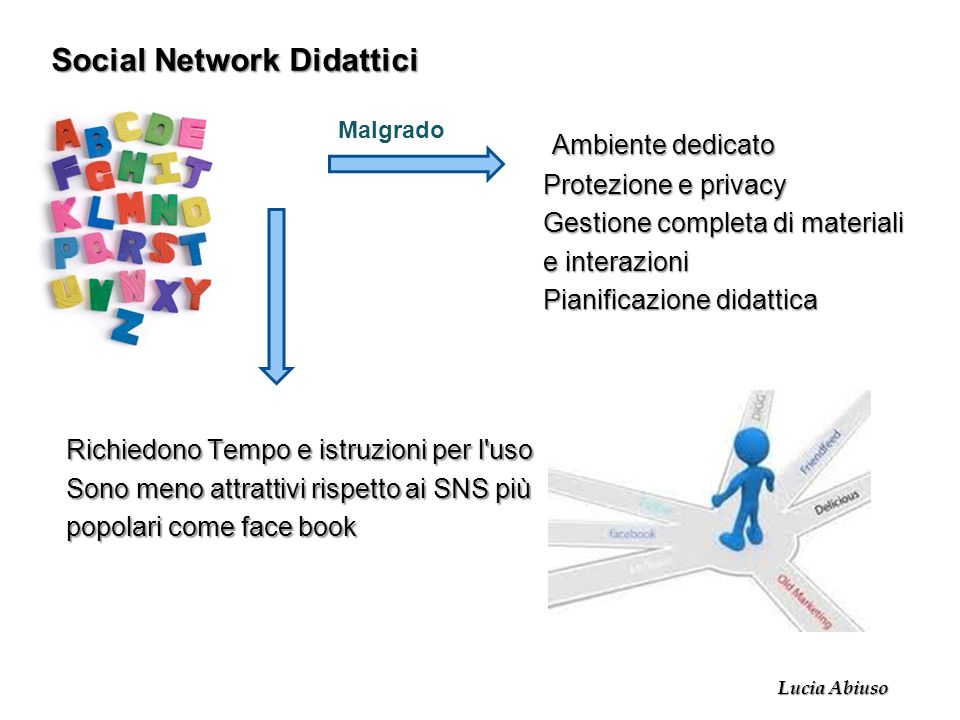 Social Network Didattici