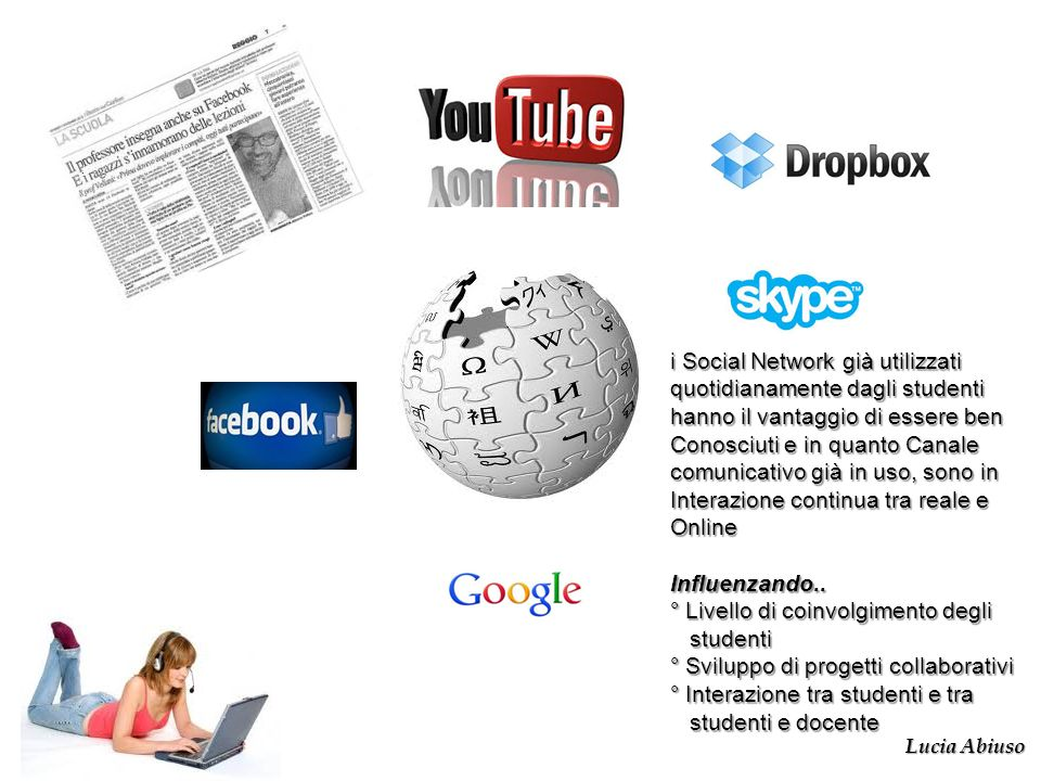 i Social Network già utilizzati quotidianamente dagli studenti