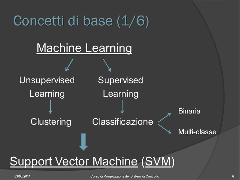 Concetti di base (1/6) Machine Learning Support Vector Machine (SVM)