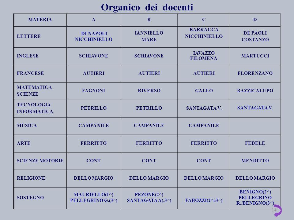 PELLEGRINO R./BENIGNO(3^)