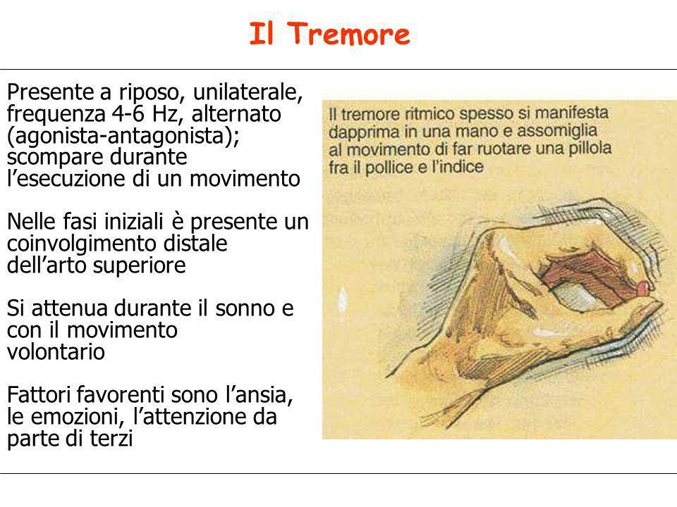 Il Tremore Presente a riposo, unilaterale, frequenza 4-6 Hz, alternato (agonista-antagonista); scompare durante l'esecuzione di un movimento.