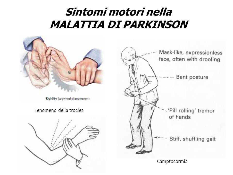 Sintomi motori nella MALATTIA DI PARKINSON
