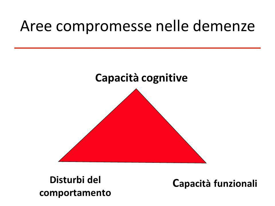 Aree compromesse nelle demenze