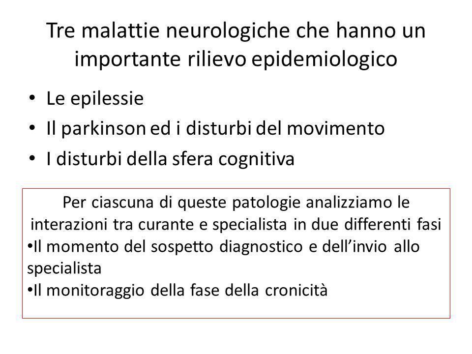 Tre malattie neurologiche che hanno un importante rilievo epidemiologico