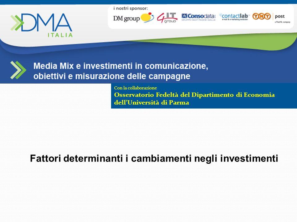Fattori determinanti i cambiamenti negli investimenti