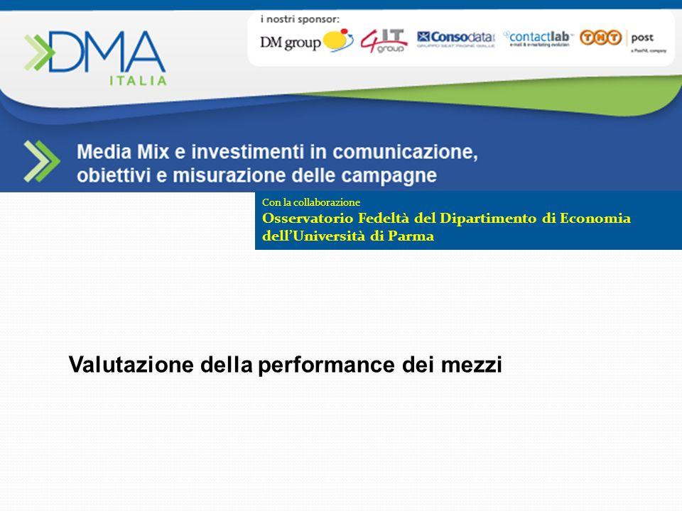 Valutazione della performance dei mezzi