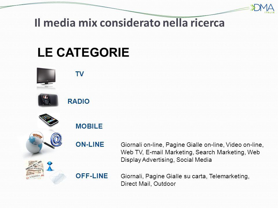 Il media mix considerato nella ricerca