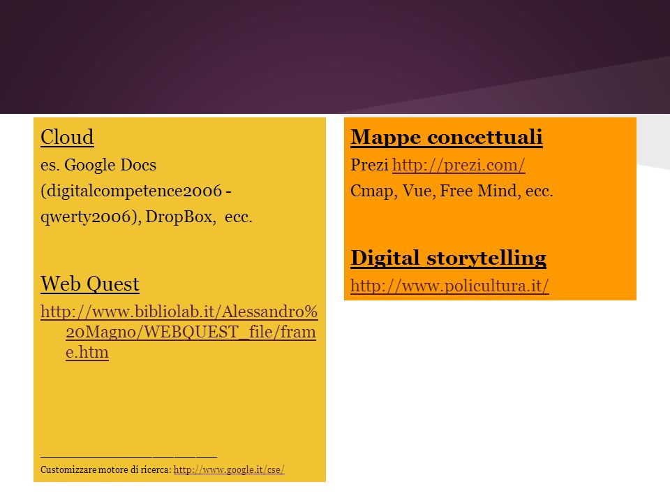 Cloud Web Quest Mappe concettuali Digital storytelling es. Google Docs