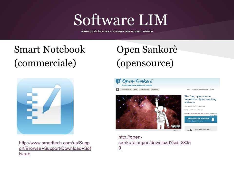 Software LIM esempi di licenza commerciale e open source