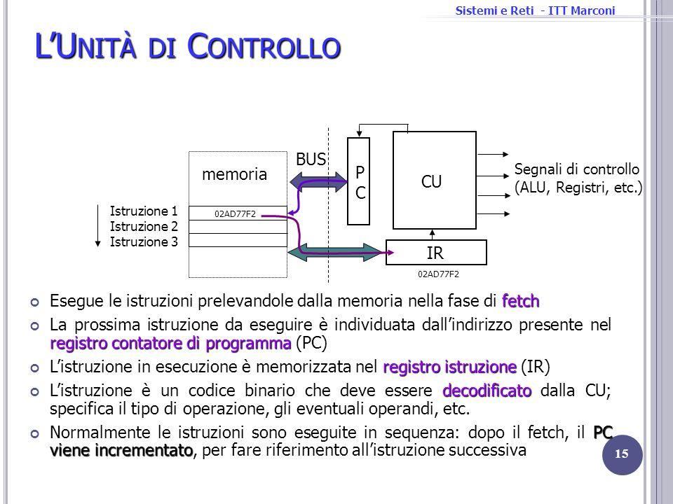 L'Unità di Controllo BUS memoria PC CU IR