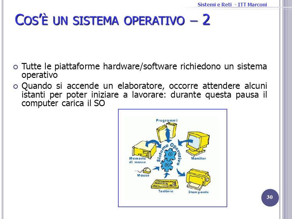 Cos'è un sistema operativo  2