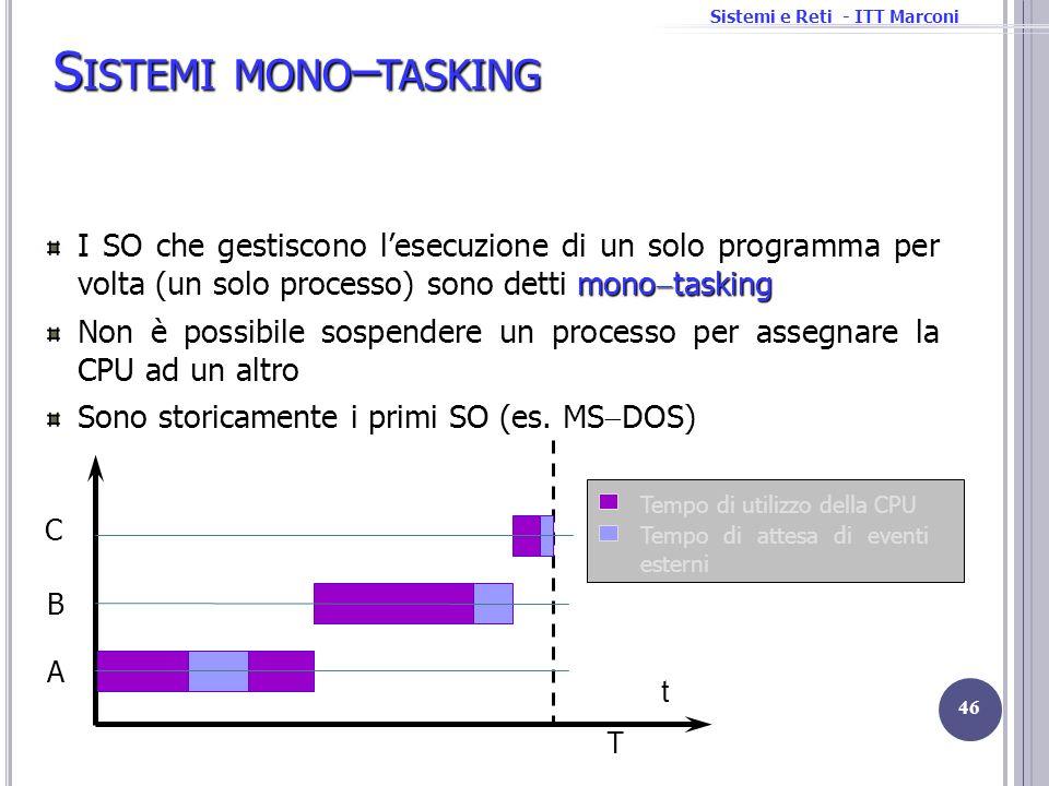 Sistemi mono–tasking I SO che gestiscono l'esecuzione di un solo programma per volta (un solo processo) sono detti monotasking.