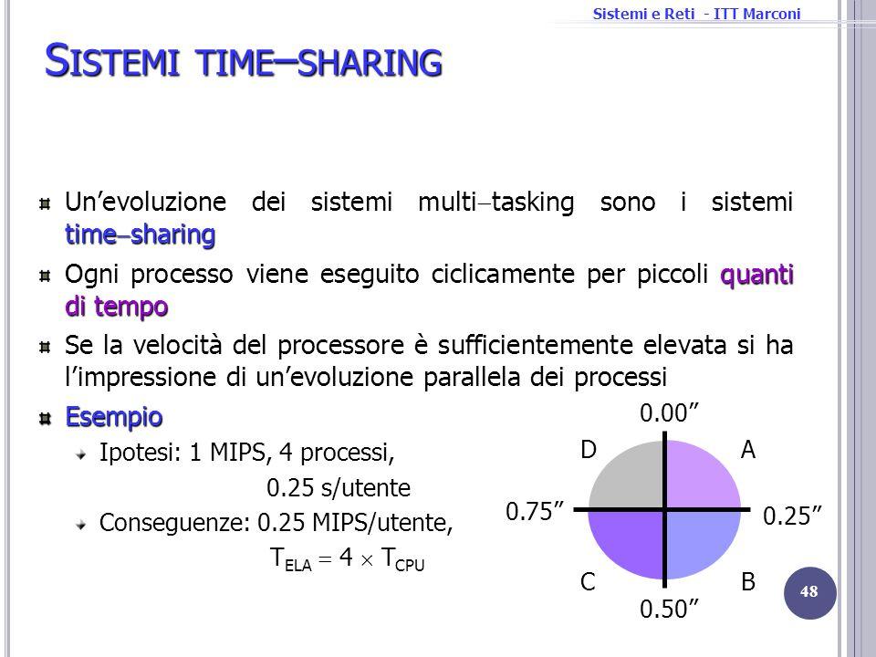 Sistemi time–sharing Un'evoluzione dei sistemi multitasking sono i sistemi timesharing.