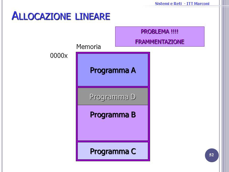 Allocazione lineare Programma A Programma D Programma B Programma C