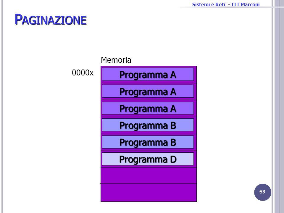 Paginazione Memoria 0000x Programma A Programma B Programma D