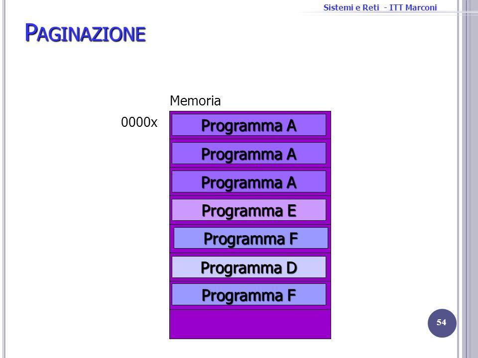 Paginazione Programma A Programma E Programma B Programma D