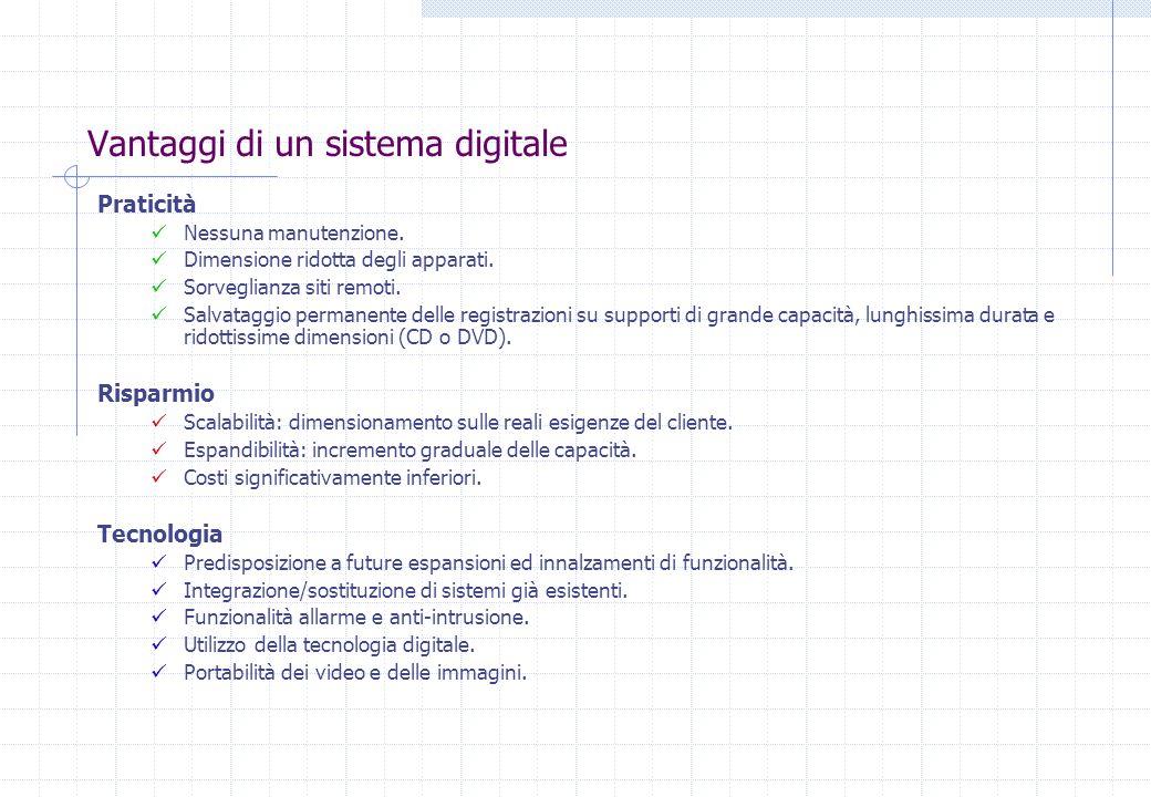 Vantaggi di un sistema digitale