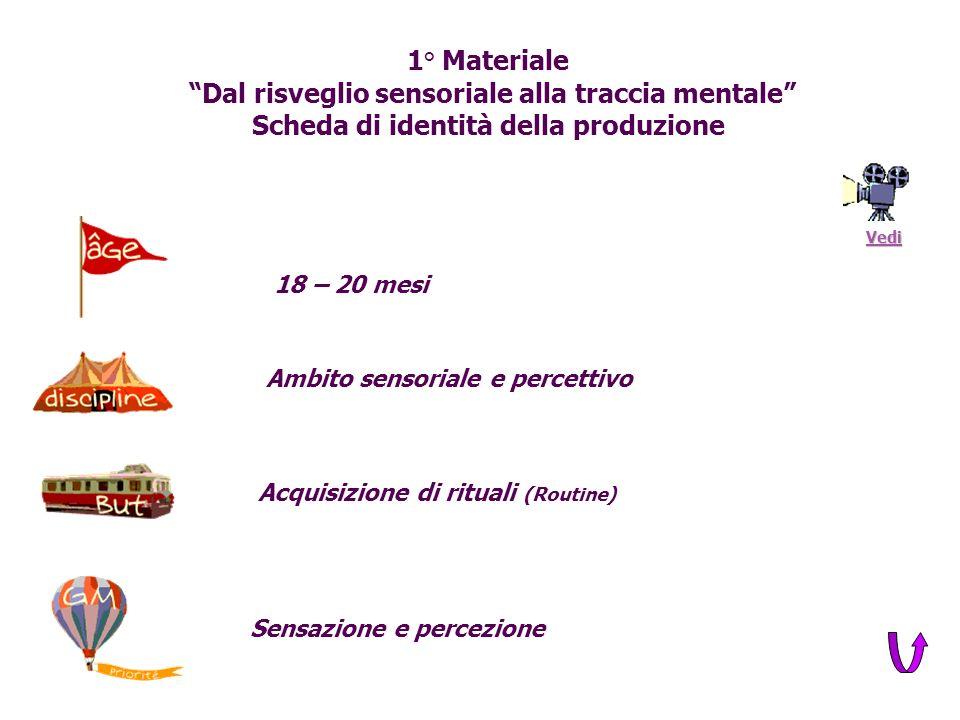 1° Materiale Dal risveglio sensoriale alla traccia mentale Scheda di identità della produzione