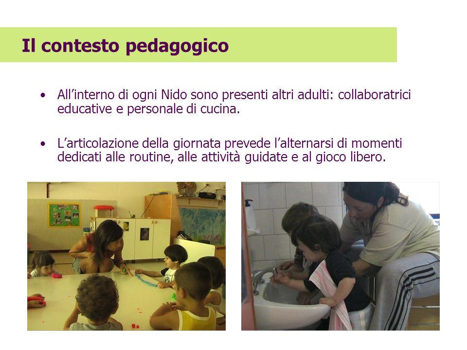 Il contesto pedagogico