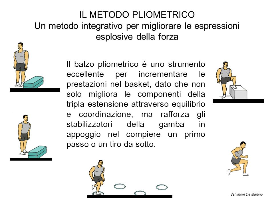 IL METODO PLIOMETRICO Un metodo integrativo per migliorare le espressioni esplosive della forza