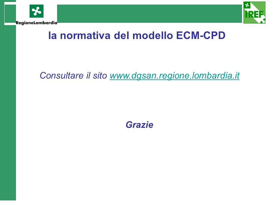 la normativa del modello ECM-CPD