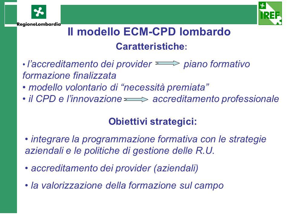 Il modello ECM-CPD lombardo Obiettivi strategici: