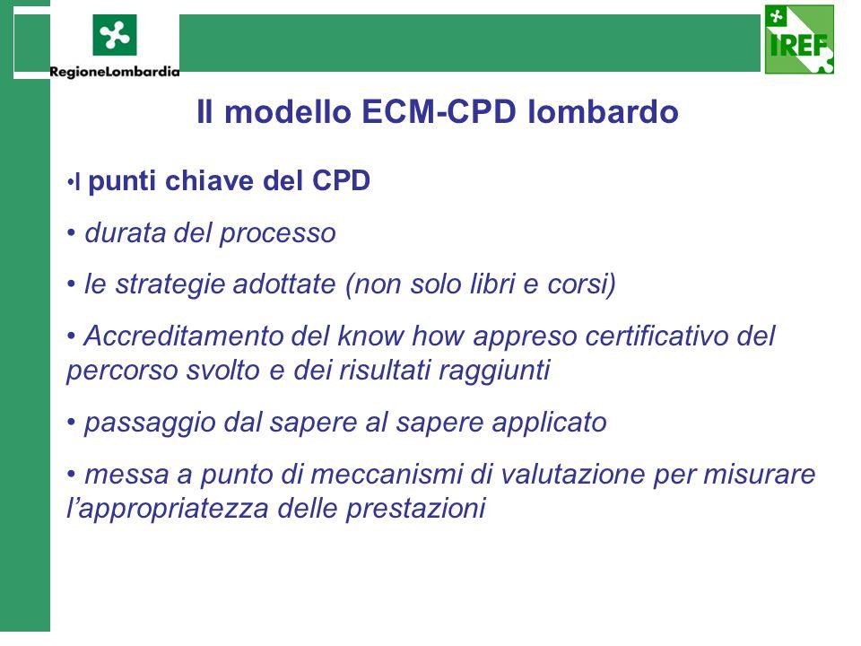 Il modello ECM-CPD lombardo