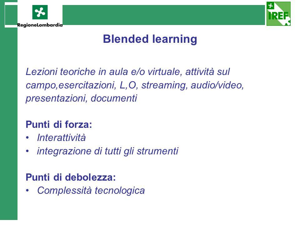 Blended learning Lezioni teoriche in aula e/o virtuale, attività sul
