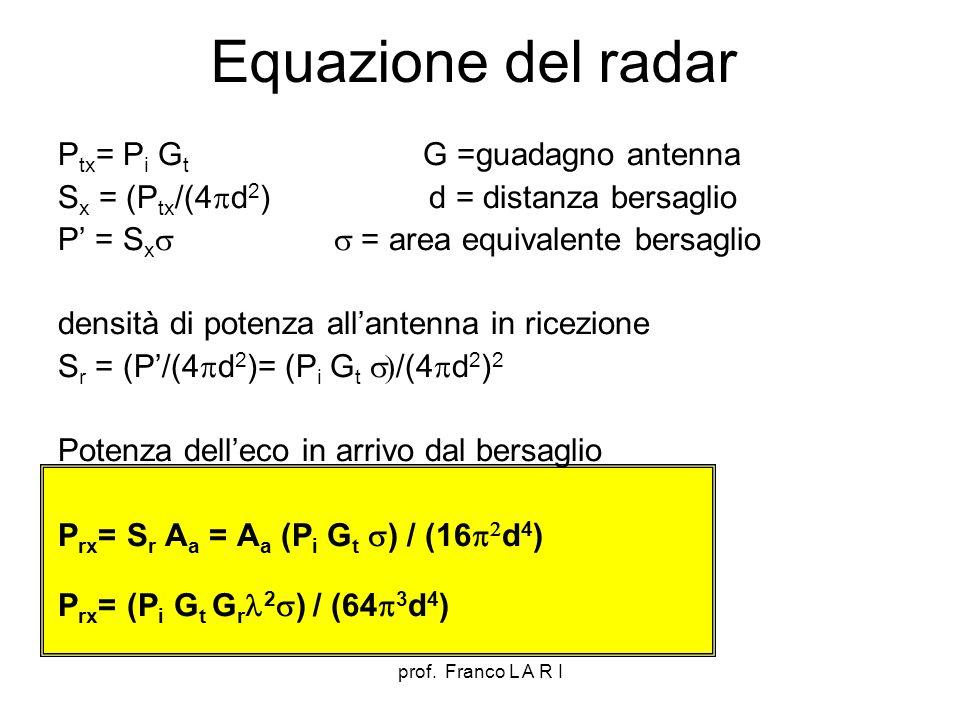 Equazione del radar Ptx= Pi Gt G =guadagno antenna