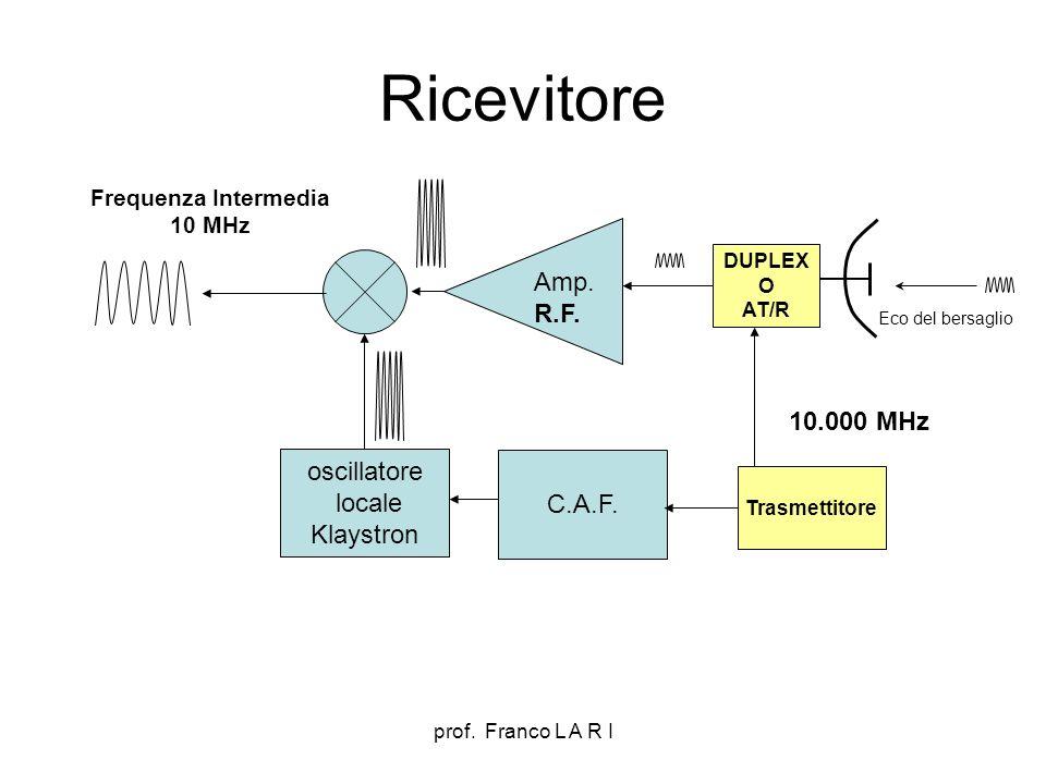 Ricevitore Amp. R.F. 10.000 MHz oscillatore locale C.A.F. Klaystron