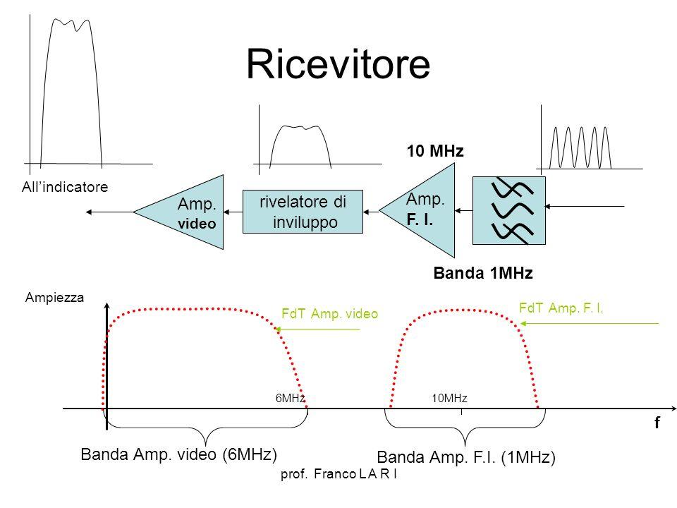 Ricevitore 10 MHz Amp. Amp. rivelatore di F. I. inviluppo Banda 1MHz f