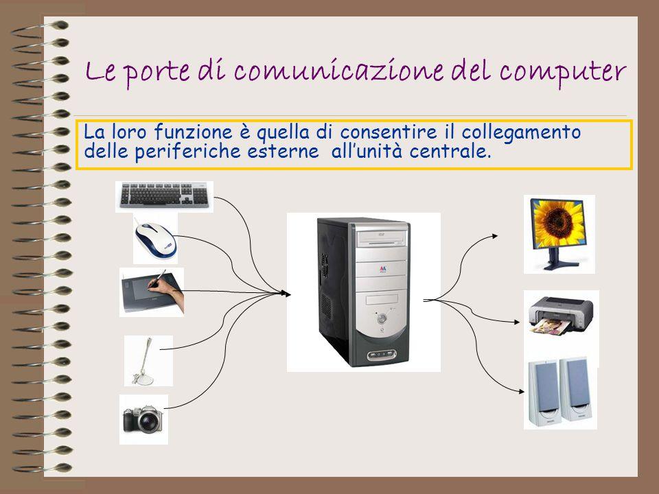Le porte di comunicazione del computer