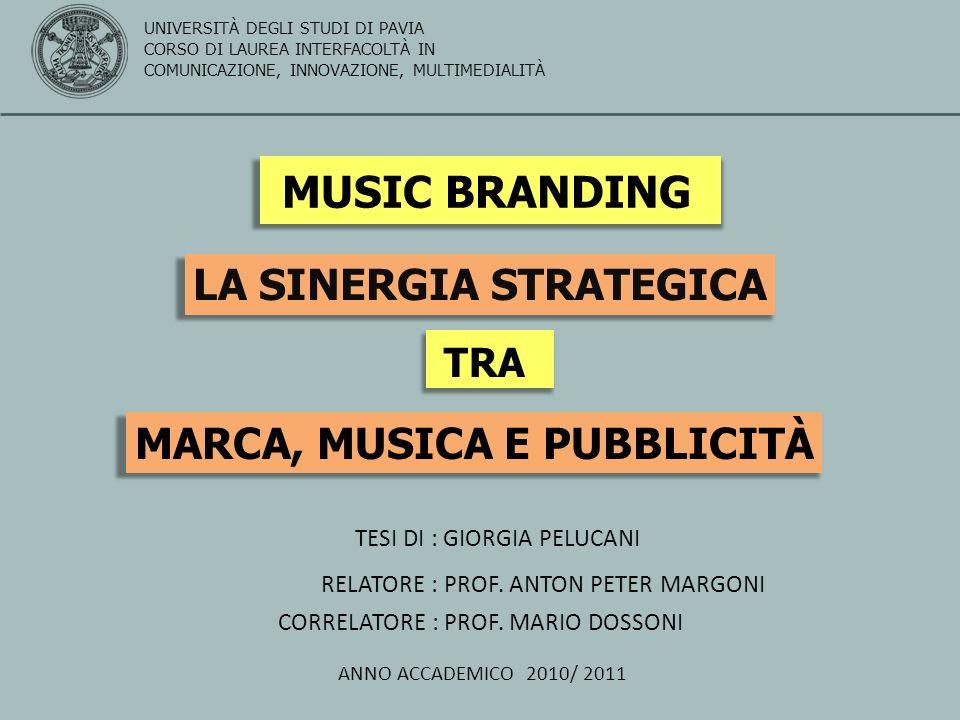 LA SINERGIA STRATEGICA MARCA, MUSICA E PUBBLICITÀ