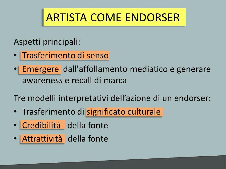 ARTISTA COME ENDORSER Aspetti principali: Trasferimento di senso