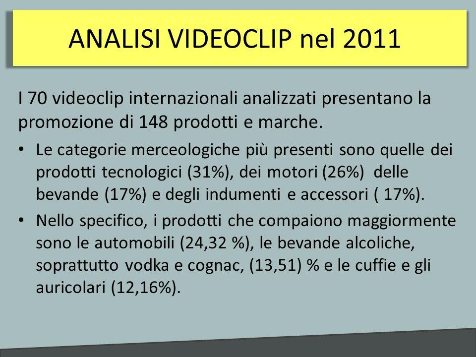 ANALISI VIDEOCLIP nel 2011 I 70 videoclip internazionali analizzati presentano la promozione di 148 prodotti e marche.