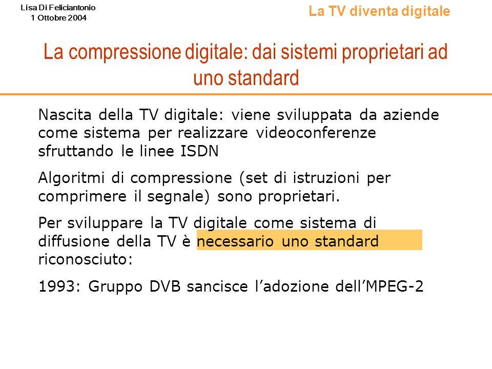 La compressione digitale: dai sistemi proprietari ad uno standard
