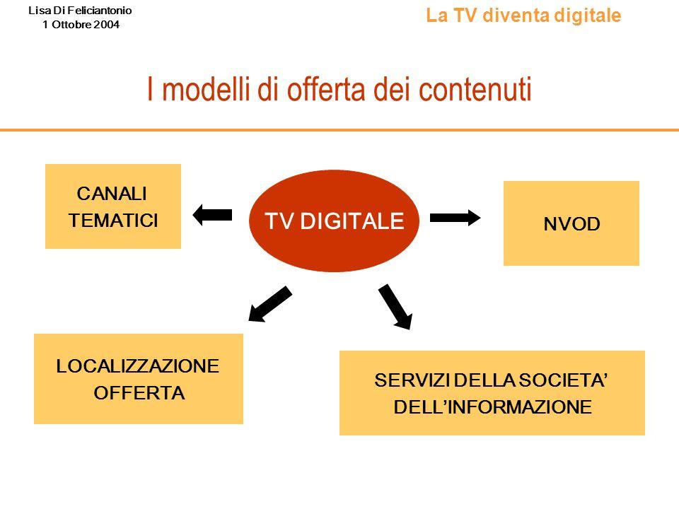 I modelli di offerta dei contenuti
