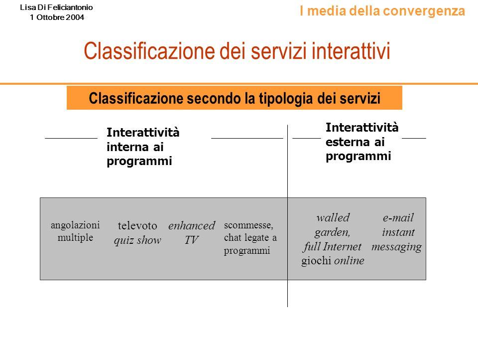 Classificazione dei servizi interattivi