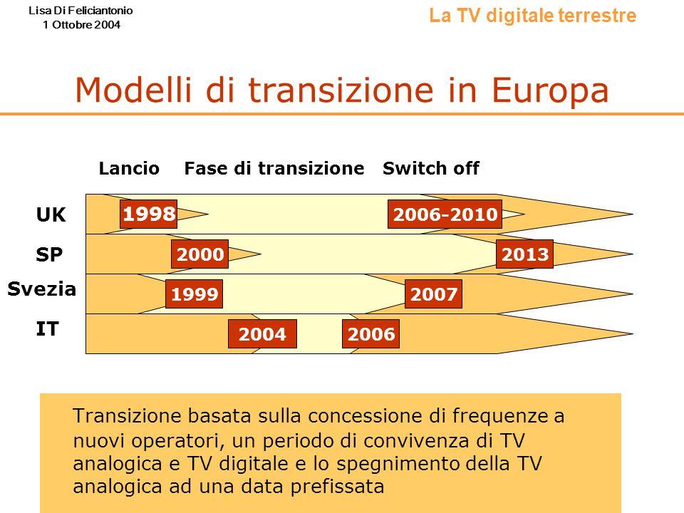 Modelli di transizione in Europa