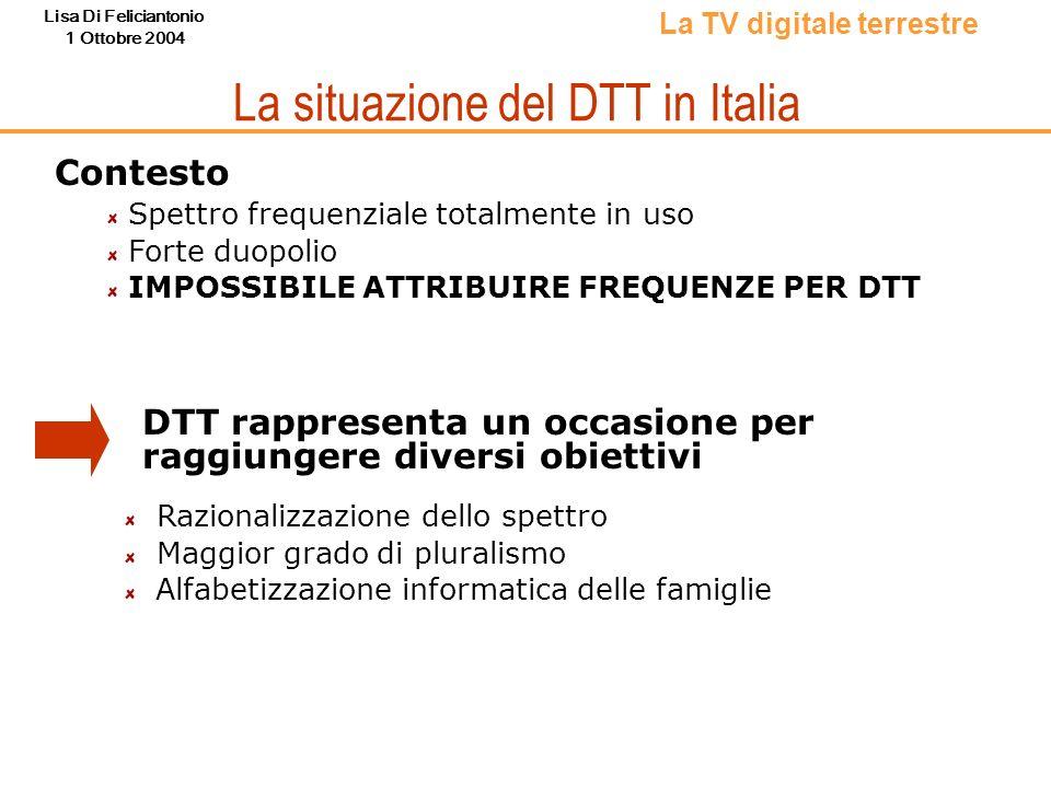 La situazione del DTT in Italia
